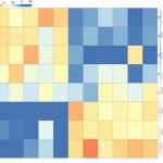 heat map图怎么做?不会编程也能自己绘制heatmap!